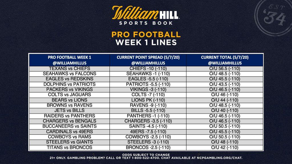 Week 1 betting lines nfl
