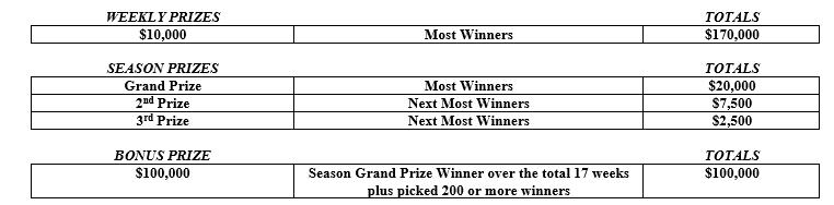 2020 Pro Pick Em Football Contest Pro Football Betting At William Hill Us