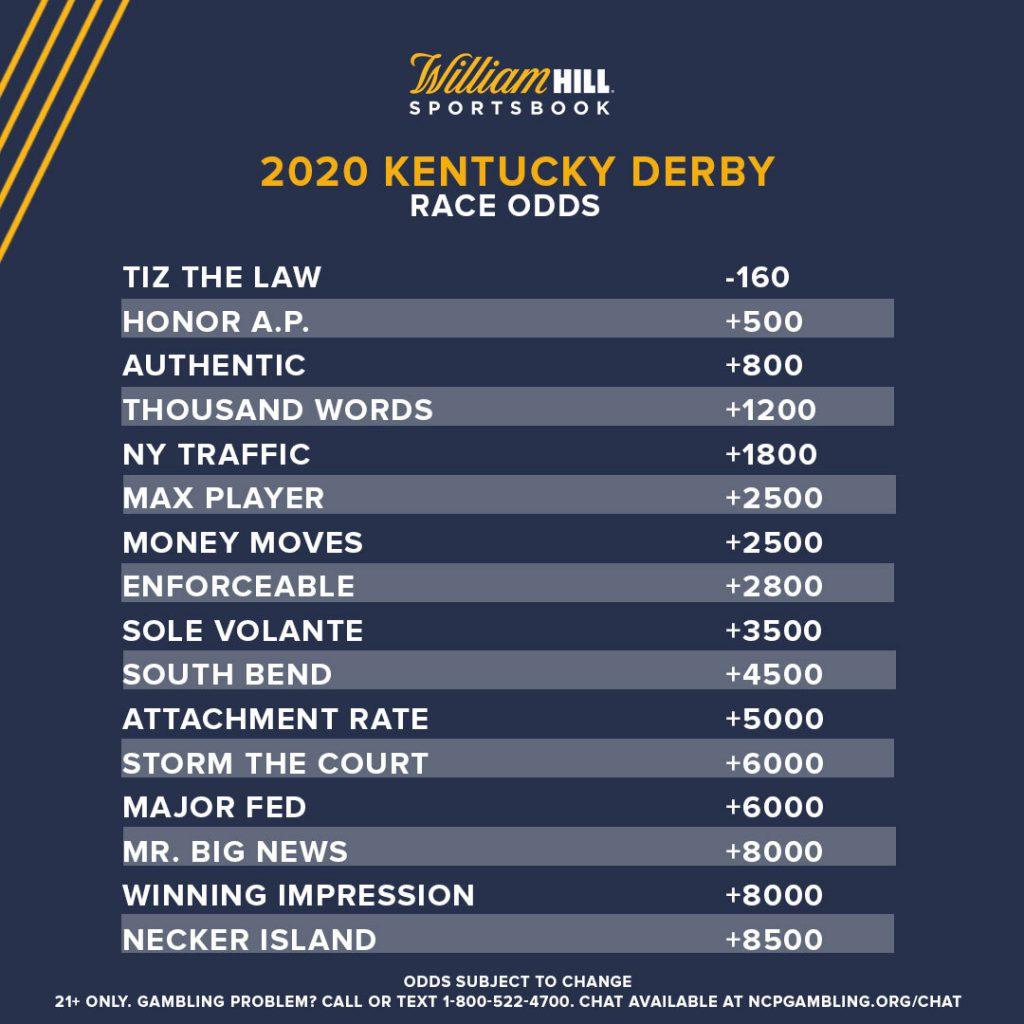 Kentucky derby odds betting line royal pirates betting everything english lyrics